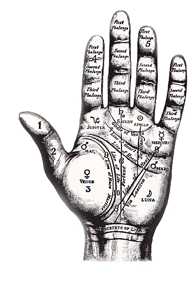 Old Fashinoned Palm Reading Hand
